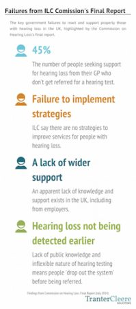 Failures from ILC Comission's Final Report