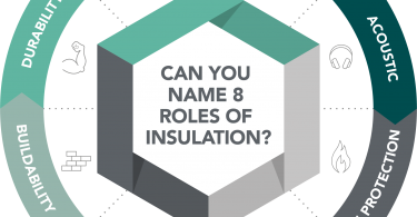 54% of Tradesmen Don't Understand Insulation